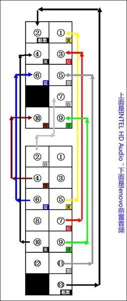 聯想機箱13針的前置音頻